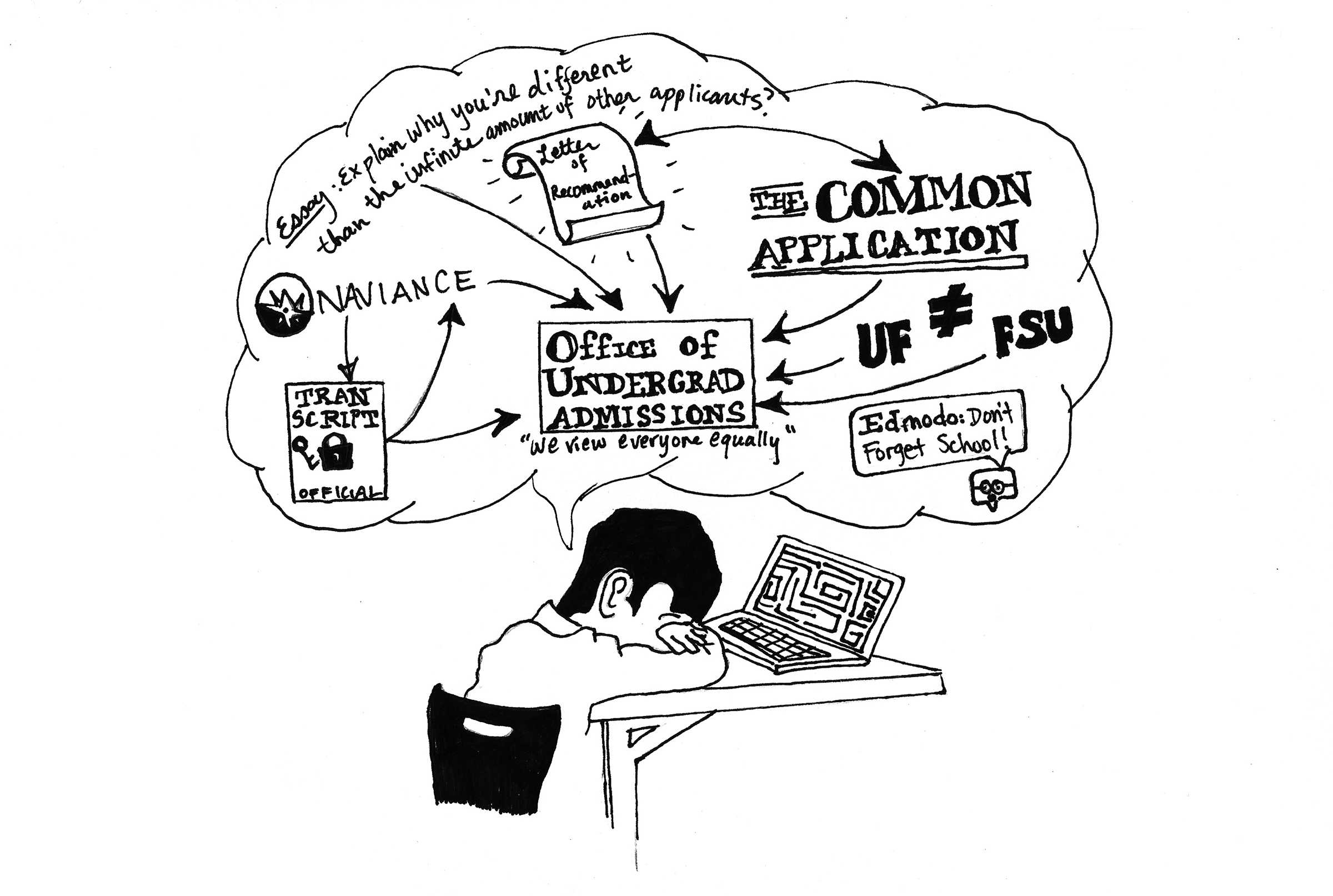 the knight times college planning can be less stressful a little college advice from seniors